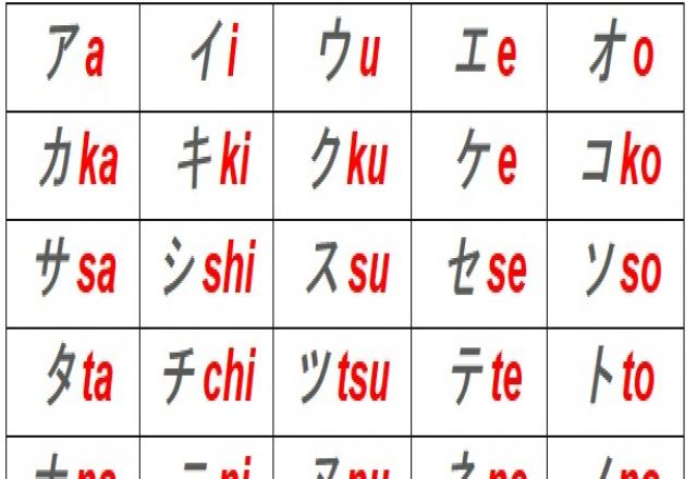 Các âm trong tiếng Nhật