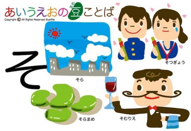 Cách học từ vựng tiếng Nhật theo chủ đề hiệu quả nhất