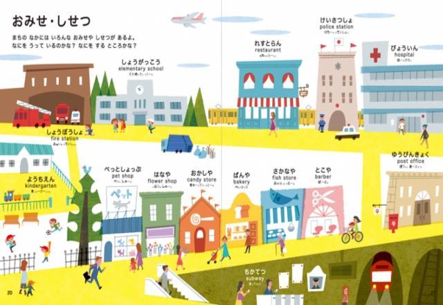 3 lỗi cơ bản khi học từ vựng tiếng Nhật qua hình ảnh bạn nên tránh