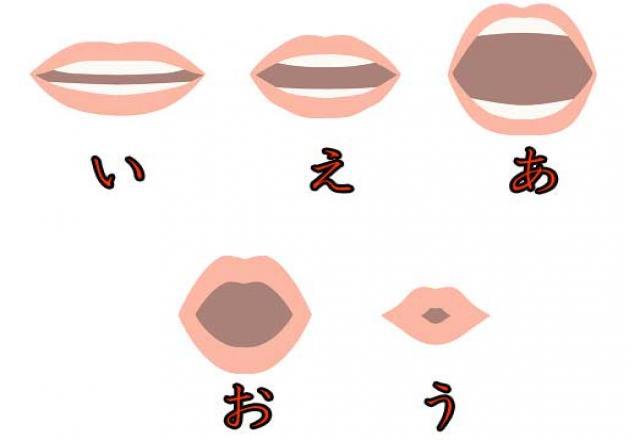 Phương pháp học cách phát âm tiếng Nhật chuẩn đơn giản, hiệu quả.