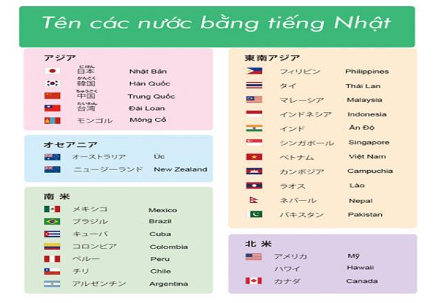 Tên các quốc gia trên thế giới bằng tiếng Nhật