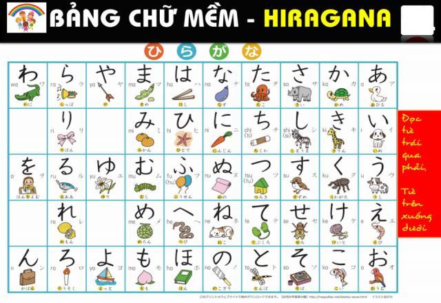 """Giới thiệu cuốn tài liệu """"vàng"""" cho bạn học bảng chữ cái Hiragana"""