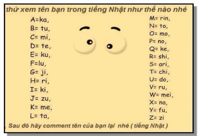 Dịch bảng chữ cái tiếng Nhật sang tiếng Việt
